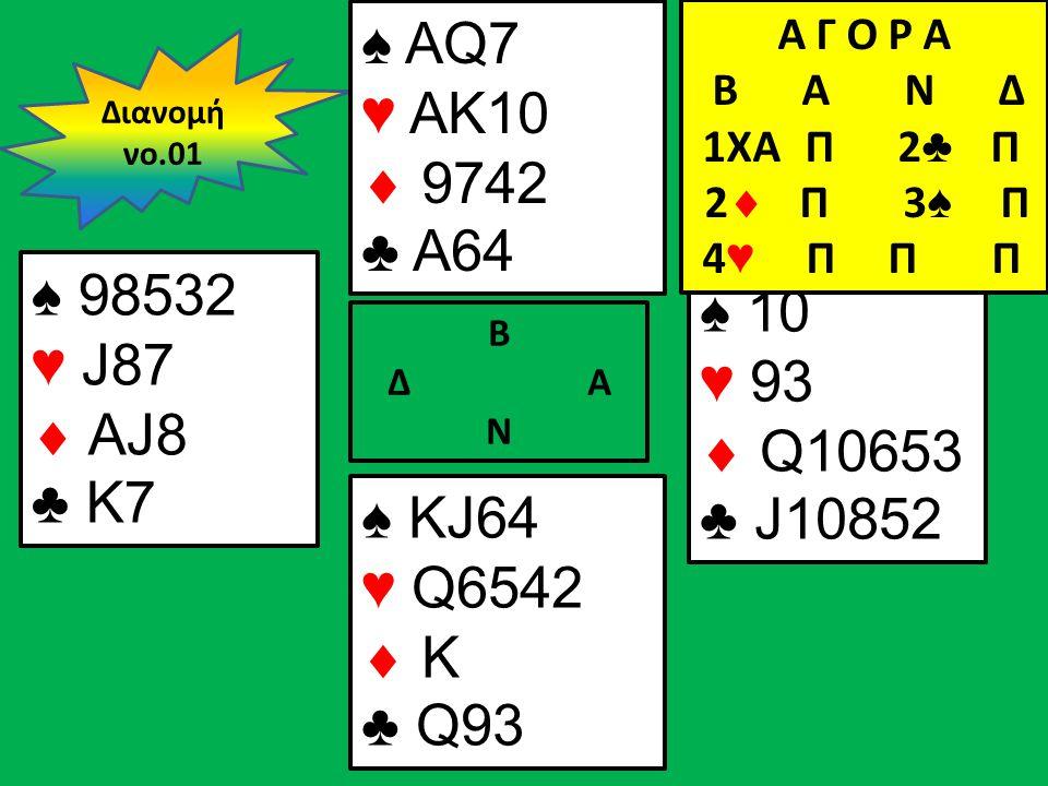 Β Δ Α Ν ♠ 98532 ♥ J87  AJ8 ♣ K7 ♠ 10 ♥ 93  Q10653 ♣ J10852 Διανομή νο.01 ♠ ΑQ7 ♥ AK10  9742 ♣ A64 ♠ KJ64 ♥ Q6542  K ♣ Q93 Α Γ Ο Ρ Α B Α Ν Δ 1XA Π 2 ♣ Π 2  Π 3 ♠ Π 4 ♥ Π Π Π