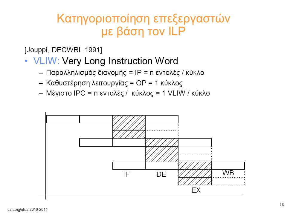 10 cslab@ntua 2010-2011 Κατηγοριοποίηση επεξεργαστών με βάση τον ILP [Jouppi, DECWRL 1991] VLIW: Very Long Instruction Word –Παραλληλισμός διανομής = IP = n εντολές / κύκλο –Καθυστέρηση λειτουργίας = OP = 1 κύκλος –Μέγιστο IPC = n εντολές / κύκλος = 1 VLIW / κύκλο