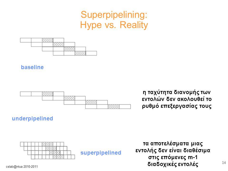14 cslab@ntua 2010-2011 Superpipelining: Hype vs.