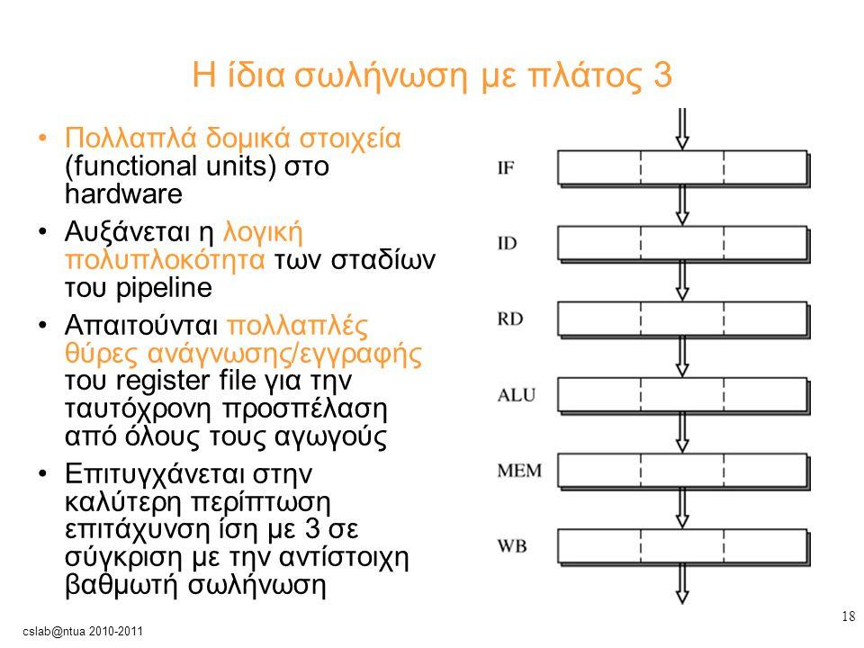 18 cslab@ntua 2010-2011 H ίδια σωλήνωση με πλάτος 3 Πολλαπλά δομικά στοιχεία (functional units) στο hardware Αυξάνεται η λογική πολυπλοκότητα των σταδίων του pipeline Απαιτούνται πολλαπλές θύρες ανάγνωσης/εγγραφής του register file για την ταυτόχρονη προσπέλαση από όλους τους αγωγούς Επιτυγχάνεται στην καλύτερη περίπτωση επιτάχυνση ίση με 3 σε σύγκριση με την αντίστοιχη βαθμωτή σωλήνωση
