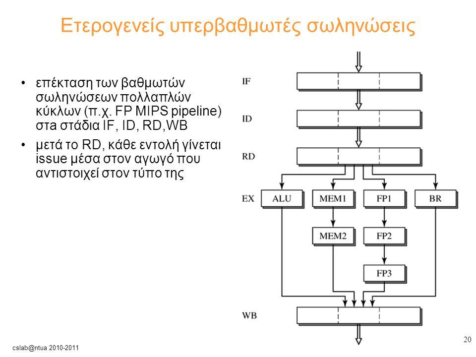 20 cslab@ntua 2010-2011 Ετερογενείς υπερβαθμωτές σωληνώσεις επέκταση των βαθμωτών σωληνώσεων πολλαπλών κύκλων (π.χ.