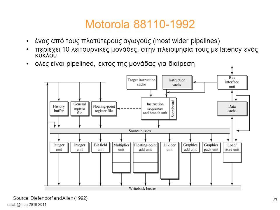 23 cslab@ntua 2010-2011 Motorola 88110-1992 ένας από τους πλατύτερους αγωγούς (most wider pipelines) περιέχει 10 λειτουργικές μονάδες, στην πλειοψηφία τους με latency ενός κύκλου όλες είναι pipelined, εκτός της μονάδας για διαίρεση Source: Diefendorf and Allen (1992)