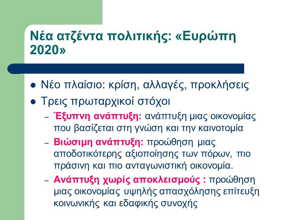 Νέα ατζέντα πολιτικής: «Ευρώπη 2020» Νέο πλαίσιο: κρίση, αλλαγές, προκλήσεις Τρεις πρωταρχικοί στόχοι – Έξυπνη ανάπτυξη: ανάπτυξη μιας οικονομίας που