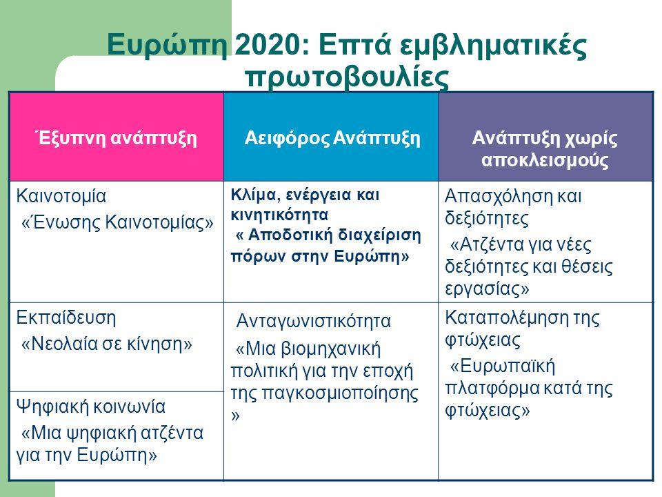 Έξυπνη ανάπτυξη Αειφόρος ΑνάπτυξηAνάπτυξη χωρίς αποκλεισμούς Καινοτομία «Ένωσης Καινοτομίας» Κλίμα, ενέργεια και κινητικότητα « Αποδοτική διαχείριση πόρων στην Ευρώπη» Απασχόληση και δεξιότητες «Ατζέντα για νέες δεξιότητες και θέσεις εργασίας» Εκπαίδευση «Νεολαία σε κίνηση» Ανταγωνιστικότητα «Μια βιομηχανική πολιτική για την εποχή της παγκοσμιοποίησης » Καταπολέμηση της φτώχειας «Ευρωπαϊκή πλατφόρμα κατά της φτώχειας» Ψηφιακή κοινωνία «Μια ψηφιακή ατζέντα για την Ευρώπη» Ευρώπη 2020: Επτά εμβληματικές πρωτοβουλίες