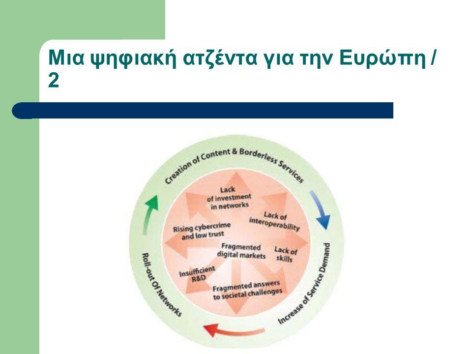 Μια ψηφιακή ατζέντα για την Ευρώπη / 3 Επτά άξονες δράσης: – Μια ζωντανή ψηφιακή ενιαία αγορά – Η διαλειτουργικότητα και τα πρότυπα – Εμπιστοσύνη και ασφάλεια – Γρήγορη και εξαιρετικά γρήγορη πρόσβαση στο Internet – Έρευνα και καινοτομία Ενίσχυση του ψηφιακού αλφαβητισμού, των δεξιοτήτων και ένταξης Ψηφιακός αλφαβητισμός και δεξιοτήτες – Περιεκτικές ψηφιακές υπηρεσίες – Οφέλη από τις ΤΠΕ στην κοινωνία της ΕΕ