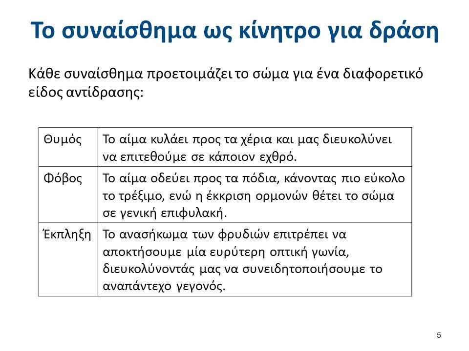 Η μέτρηση των τριών ειδών νοημοσύνης Τα δύο πρώτα είδη νοημοσύνης διερευνώνται με τα γνωστά τεστ νοημοσύνης.