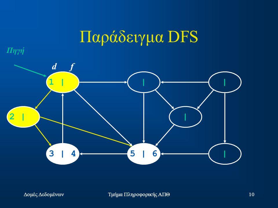 Δομές ΔεδομένωνΤμήμα Πληροφορικής ΑΠΘ10 1 | | | |5 | 63 | 4 2 | | d f Πηγή Παράδειγμα DFS