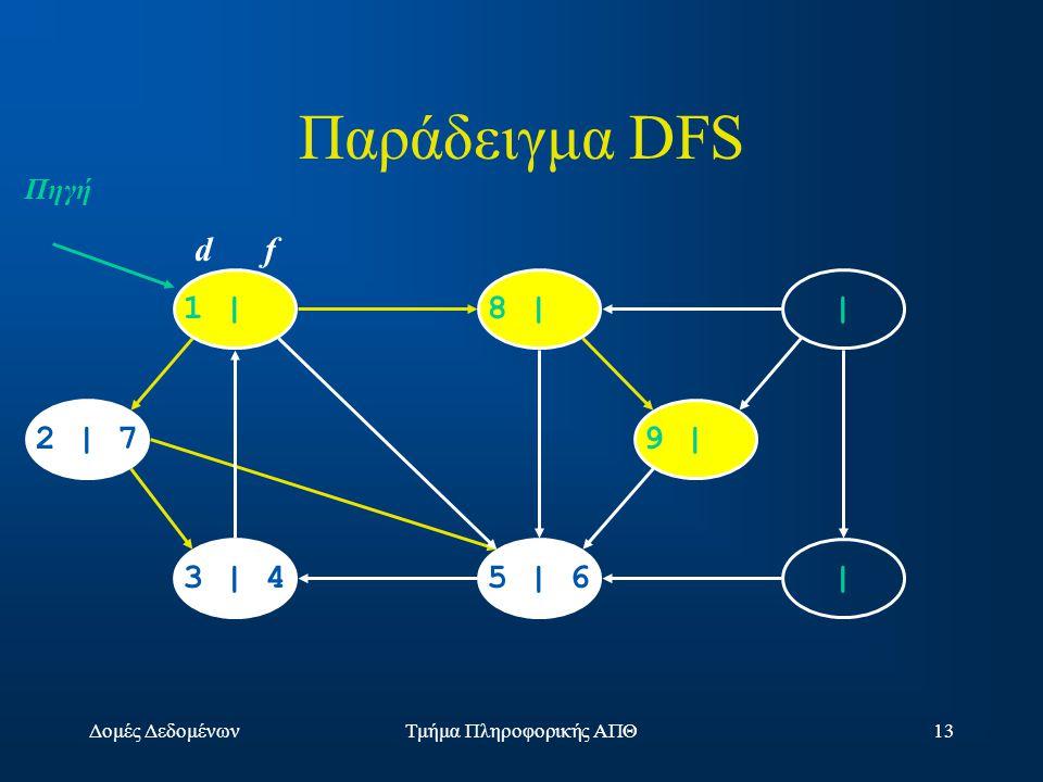 Δομές ΔεδομένωνΤμήμα Πληροφορικής ΑΠΘ13 1 |8 | | |5 | 63 | 4 2 | 79 | d f Πηγή Παράδειγμα DFS