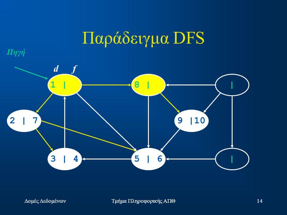 Δομές ΔεδομένωνΤμήμα Πληροφορικής ΑΠΘ14 1 |8 | | |5 | 63 | 4 2 | 79 |10 d f Πηγή Παράδειγμα DFS