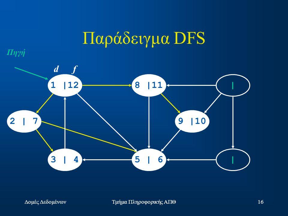 Δομές ΔεδομένωνΤμήμα Πληροφορικής ΑΠΘ16 1 |128 |11 | |5 | 63 | 4 2 | 79 |10 d f Πηγή Παράδειγμα DFS