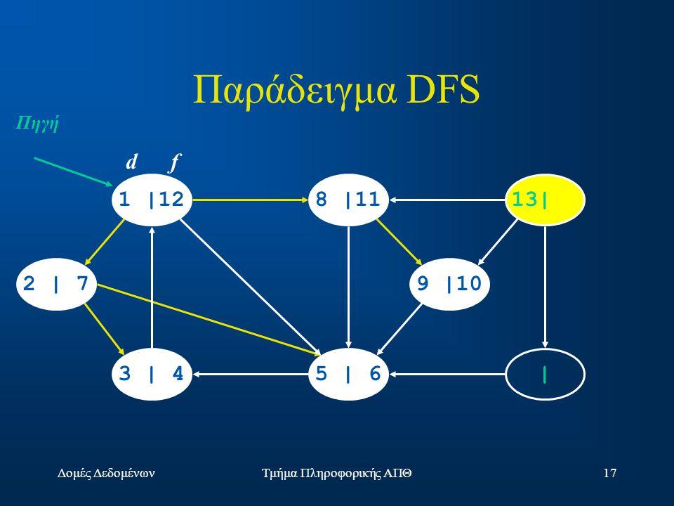 Δομές ΔεδομένωνΤμήμα Πληροφορικής ΑΠΘ17 1 |128 |1113| |5 | 63 | 4 2 | 79 |10 d f Πηγή Παράδειγμα DFS