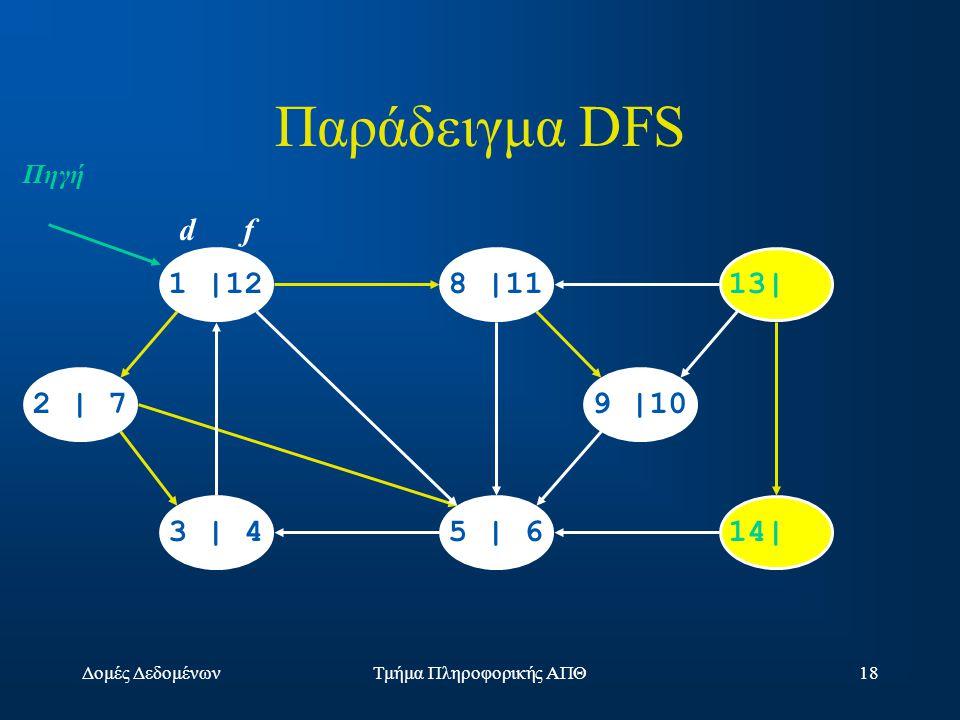 Δομές ΔεδομένωνΤμήμα Πληροφορικής ΑΠΘ18 1 |128 |1113| 14|5 | 63 | 4 2 | 79 |10 d f Πηγή Παράδειγμα DFS