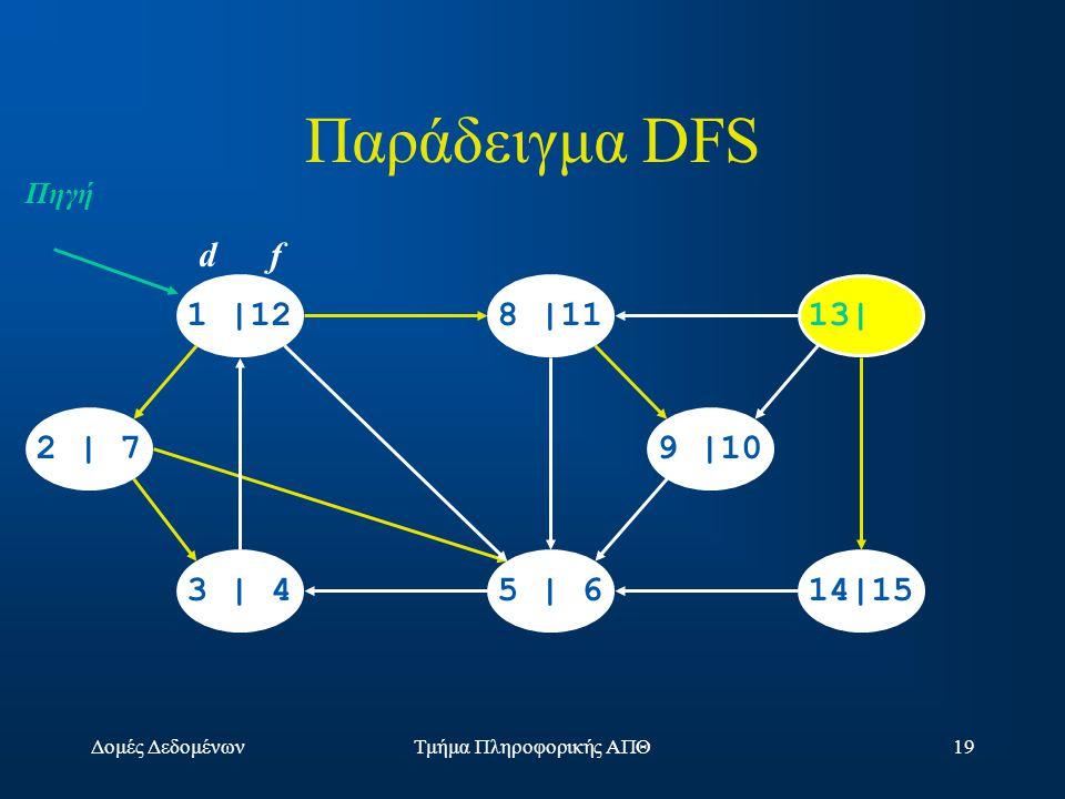 Δομές ΔεδομένωνΤμήμα Πληροφορικής ΑΠΘ19 1 |128 |1113| 14|155 | 63 | 4 2 | 79 |10 d f Πηγή Παράδειγμα DFS