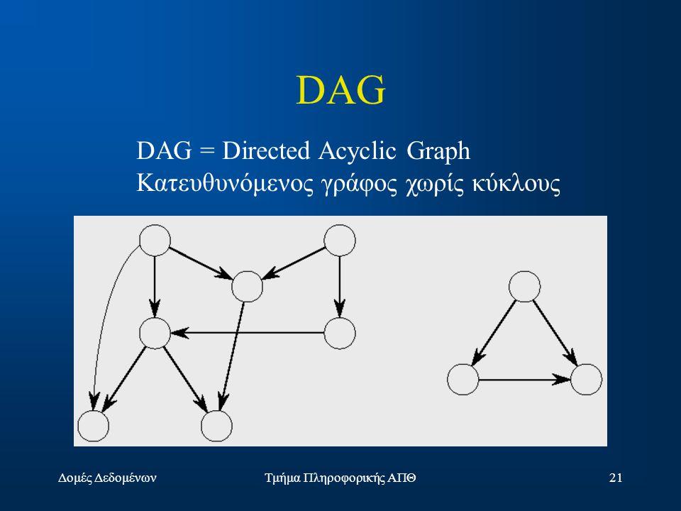 Δομές ΔεδομένωνΤμήμα Πληροφορικής ΑΠΘ21 DAG DAG = Directed Acyclic Graph Κατευθυνόμενος γράφος χωρίς κύκλους