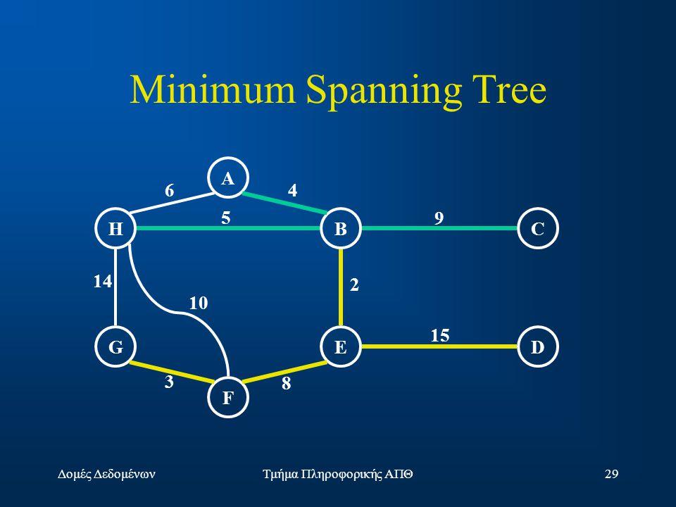 Δομές ΔεδομένωνΤμήμα Πληροφορικής ΑΠΘ29 Minimum Spanning Tree HBC GED F A 14 10 3 64 5 2 9 15 8