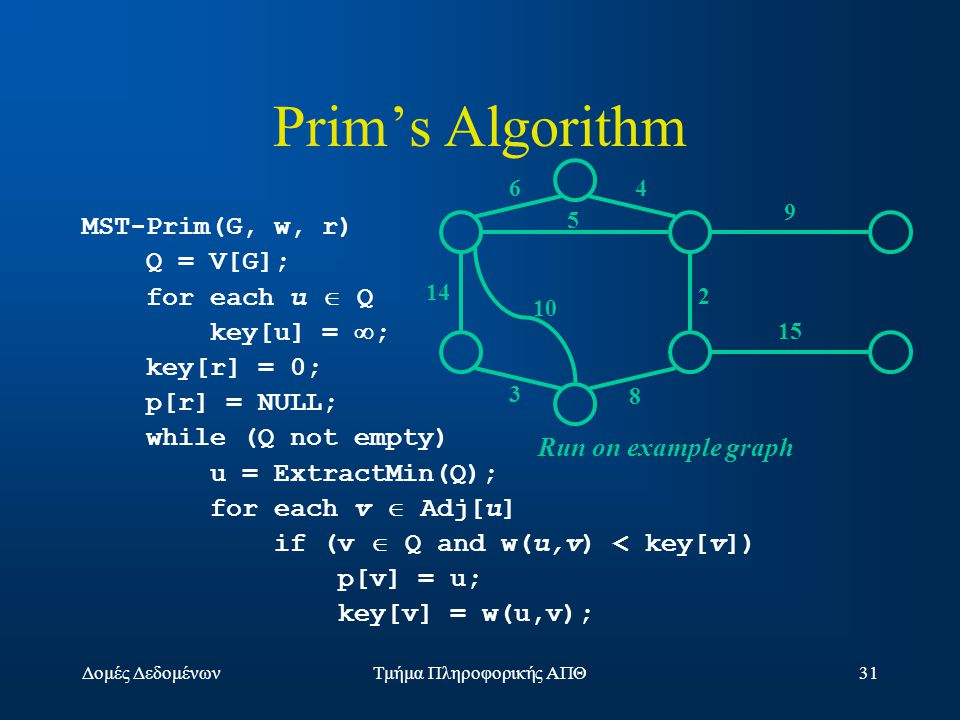 Δομές ΔεδομένωνΤμήμα Πληροφορικής ΑΠΘ31 Prim's Algorithm MST-Prim(G, w, r) Q = V[G]; for each u  Q key[u] =  ; key[r] = 0; p[r] = NULL; while (Q not empty) u = ExtractMin(Q); for each v  Adj[u] if (v  Q and w(u,v) < key[v]) p[v] = u; key[v] = w(u,v); 14 10 3 64 5 2 9 15 8 Run on example graph