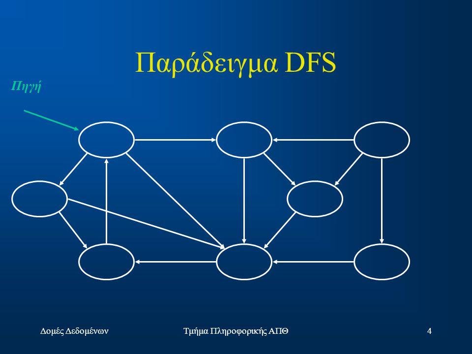 Δομές ΔεδομένωνΤμήμα Πληροφορικής ΑΠΘ4 Παράδειγμα DFS Πηγή