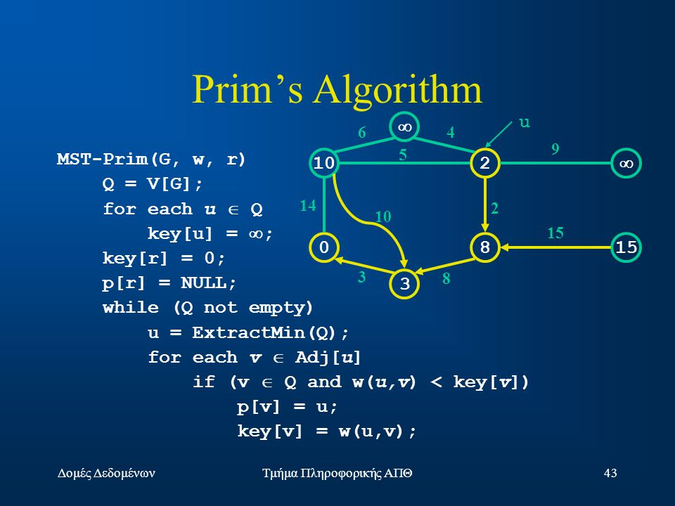 Δομές ΔεδομένωνΤμήμα Πληροφορικής ΑΠΘ43 Prim's Algorithm MST-Prim(G, w, r) Q = V[G]; for each u  Q key[u] =  ; key[r] = 0; p[r] = NULL; while (Q not empty) u = ExtractMin(Q); for each v  Adj[u] if (v  Q and w(u,v) < key[v]) p[v] = u; key[v] = w(u,v); 102  0815 3  14 10 3 64 5 2 9 15 8 u