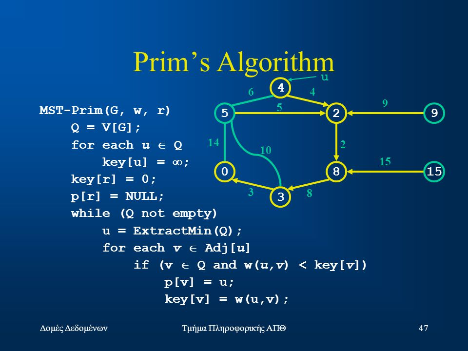 Δομές ΔεδομένωνΤμήμα Πληροφορικής ΑΠΘ47 Prim's Algorithm MST-Prim(G, w, r) Q = V[G]; for each u  Q key[u] =  ; key[r] = 0; p[r] = NULL; while (Q not empty) u = ExtractMin(Q); for each v  Adj[u] if (v  Q and w(u,v) < key[v]) p[v] = u; key[v] = w(u,v); 529 0815 3 4 14 10 3 64 5 2 9 15 8 u