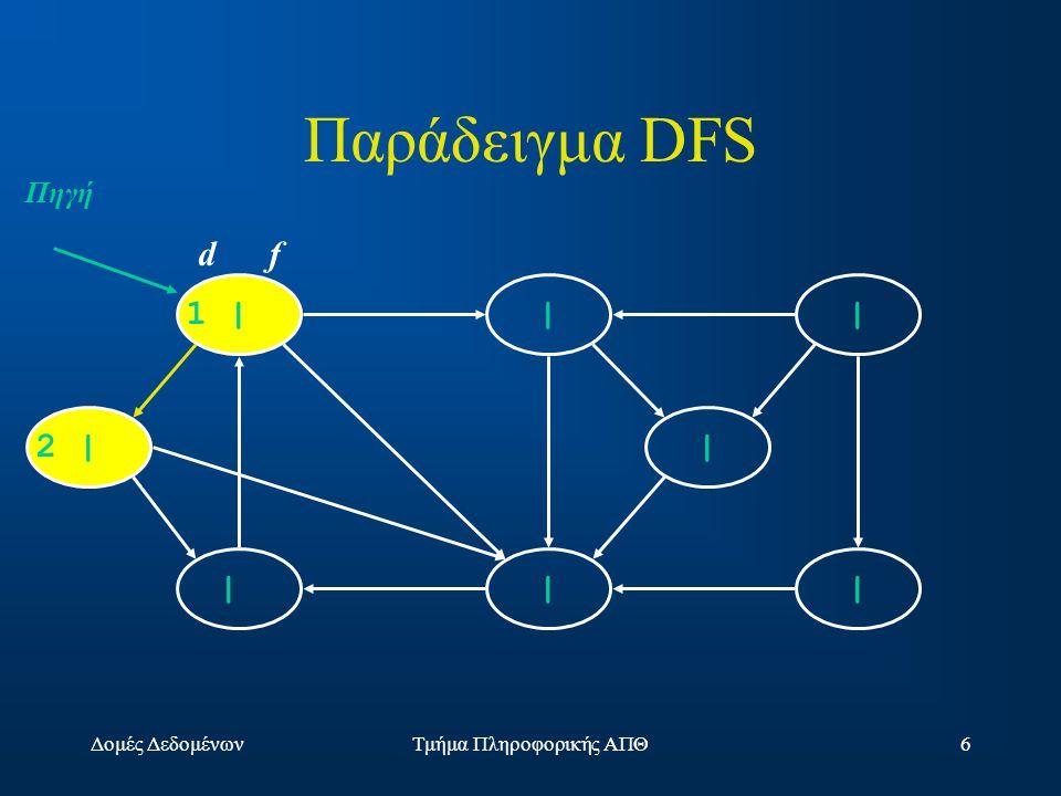 Δομές ΔεδομένωνΤμήμα Πληροφορικής ΑΠΘ6 1 | | | | | | 2 | | d f Πηγή Παράδειγμα DFS