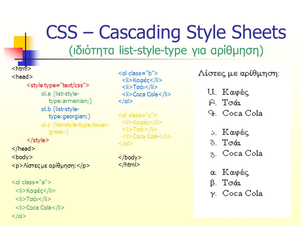 CSS – Cascading Style Sheets (ιδιότητα list-style-image) Χρησιμοποιεί μια εικόνα ως κουκίδα Σύνταξη: list-style-image: url (διαδρομή εικόνας)