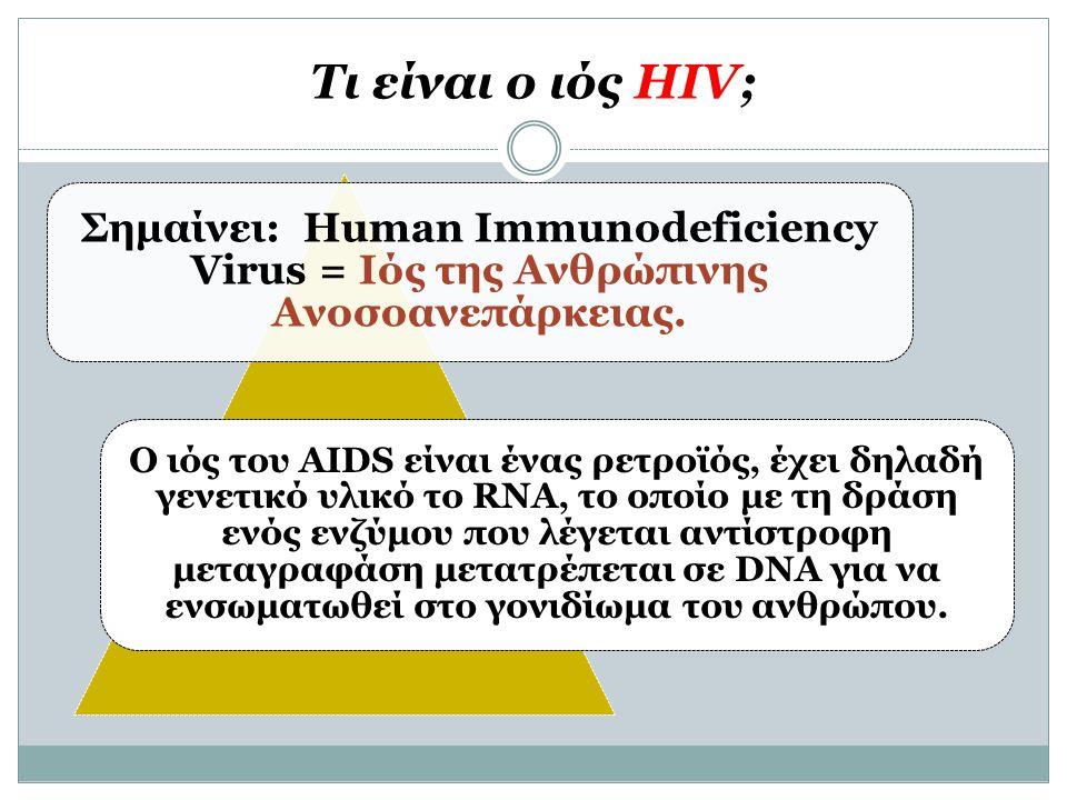 Τι είναι ο ιός HIV; Σημαίνει: Human Immunodeficiency Virus = Ιός της Ανθρώπινης Ανοσοανεπάρκειας. Ο ιός του AIDS είναι ένας ρετροϊός, έχει δηλαδή γενε