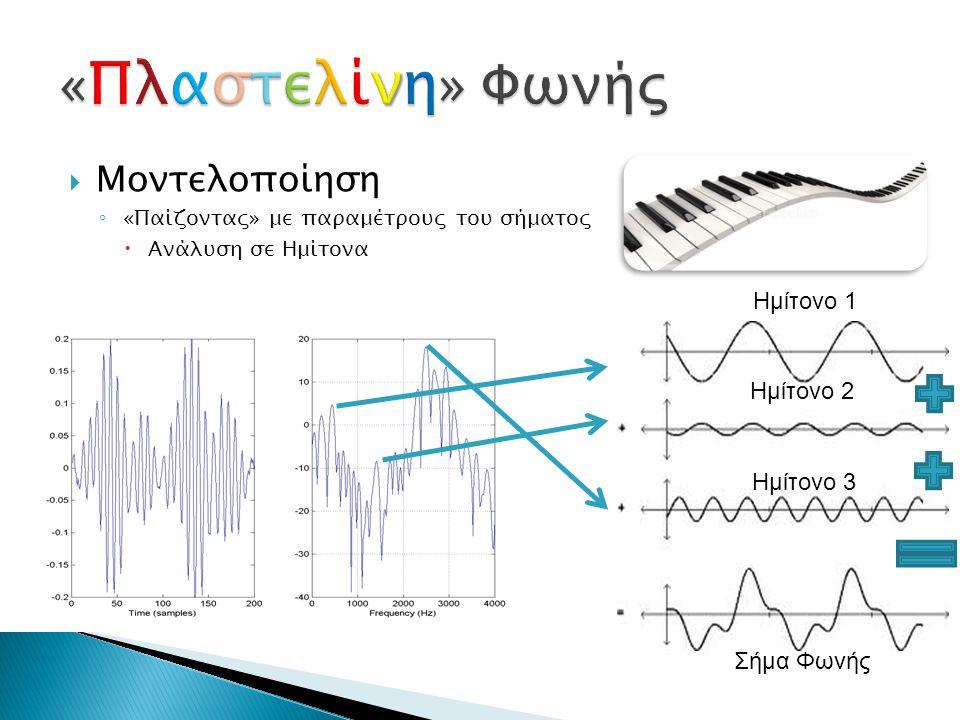  Βασικές Αρχές Παραγωγής Φωνής ◦ Δυο στάδια:  Πηγή (φωνητικές χορδές) στοματικήκοιλότητα  Φίλτρο (στοματική κοιλότητα)  Φωνητικές χορδές Στοματική Κοιλότητα (MRI)