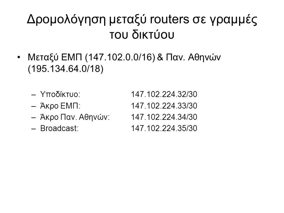Δρομολόγηση μεταξύ routers σε γραμμές του δικτύου Μεταξύ ΕΜΠ (147.102.0.0/16) & Παν. Αθηνών (195.134.64.0/18) –Υποδίκτυο:147.102.224.32/30 –Άκρο ΕΜΠ: