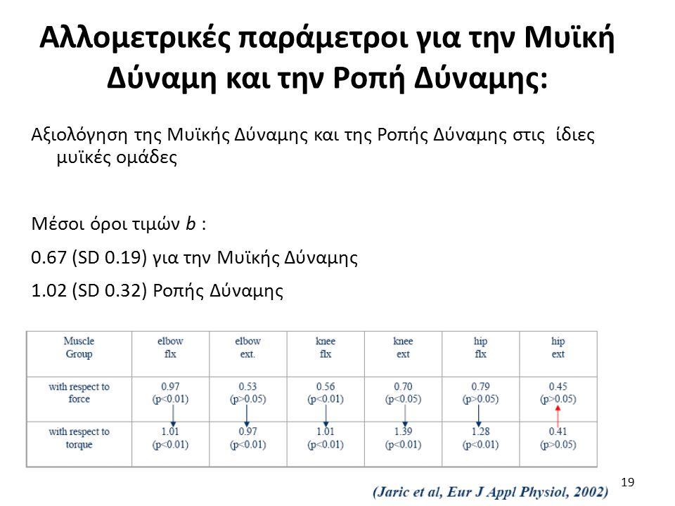 Αλλομετρικές παράμετροι για την Μυϊκή Δύναμη και την Ροπή Δύναμης: 19 Αξιολόγηση της Μυϊκής Δύναμης και της Ροπής Δύναμης στις ίδιες μυϊκές ομάδες Μέσοι όροι τιμών b : 0.67 (SD 0.19) για την Μυϊκής Δύναμης 1.02 (SD 0.32) Ροπής Δύναμης