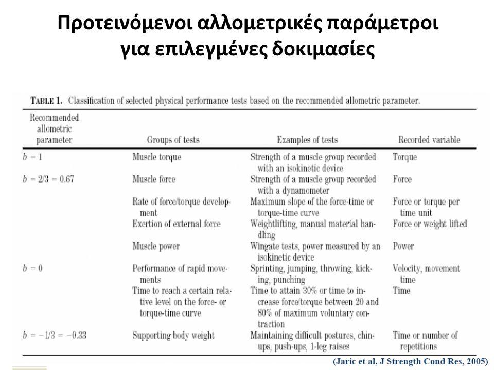 Προτεινόμενοι αλλομετρικές παράμετροι για επιλεγμένες δοκιμασίες 22