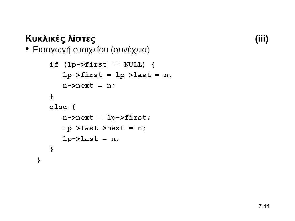 7-11 Κυκλικές λίστες(iii) Εισαγωγή στοιχείου (συνέχεια) if (lp->first == NULL) { lp->first = lp->last = n; n->next = n; } else { n->next = lp->first; lp->last->next = n; lp->last = n; }