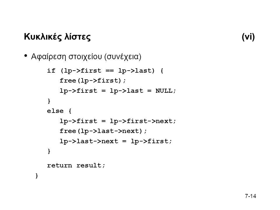7-14 Κυκλικές λίστες(vi) Αφαίρεση στοιχείου (συνέχεια) if (lp->first == lp->last) { free(lp->first); lp->first = lp->last = NULL; } else { lp->first = lp->first->next; free(lp->last->next); lp->last->next = lp->first; } return result; }
