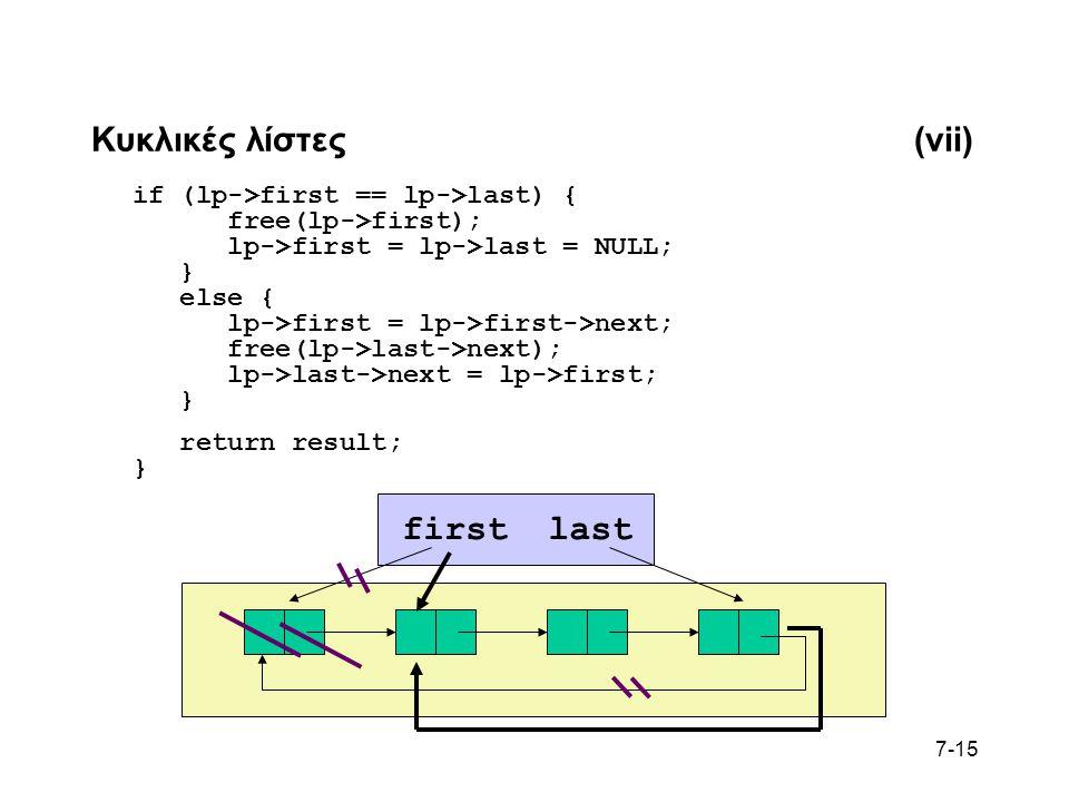 7-15 Κυκλικές λίστες(vii) if (lp->first == lp->last) { free(lp->first); lp->first = lp->last = NULL; } else { lp->first = lp->first->next; free(lp->last->next); lp->last->next = lp->first; } return result; } firstlast