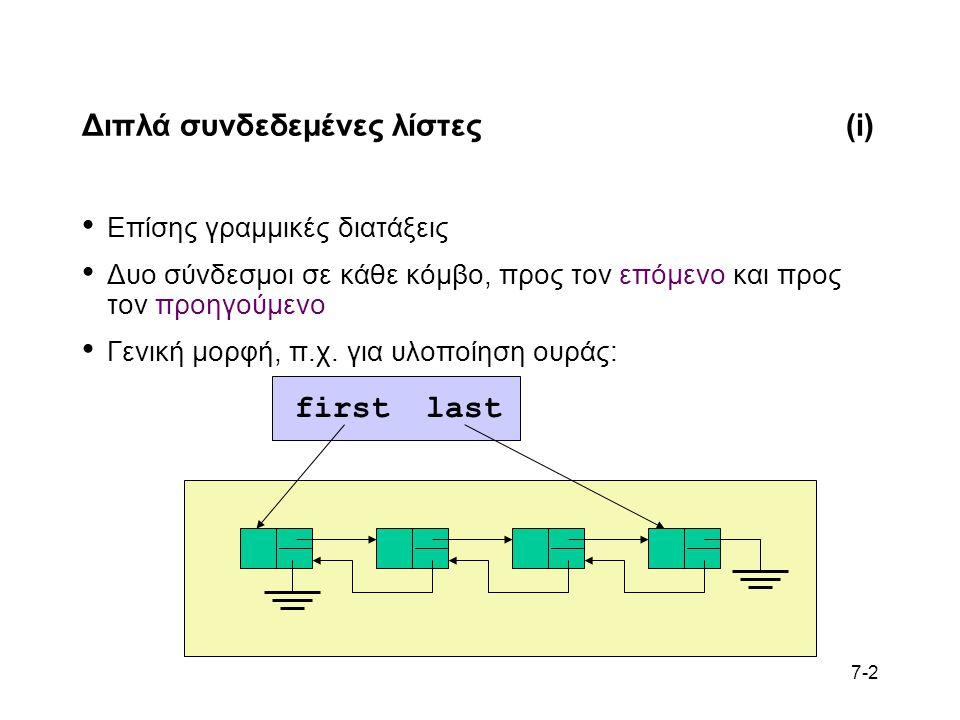 7-3 Διπλά συνδεδεμένες λίστες(ii) Τύπος κόμβου DListNode typedef struct DListNode_tag { int data; struct DListNode_tag * next; struct DListNode_tag * prev; } DListNode; Τύπος dlist typedef struct { DListNode * first; DListNode * last; } dlist; Άδεια λίστα const dlist dlistEmpty = { NULL, NULL };