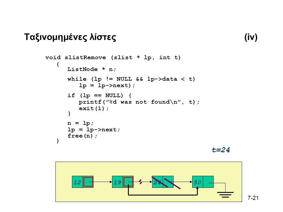 7-21 Ταξινομημένες λίστες (iv) void slistRemove (slist * lp, int t) { ListNode * n; while (lp != NULL && lp->data < t) lp = lp->next); if (lp == NULL) { printf( %d was not found\n , t); exit(1); } n = lp; lp = lp->next; free(n); } 12192450 t=24