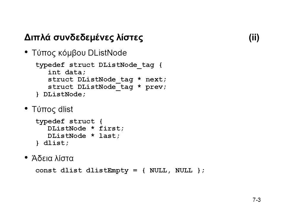 7-24 Συναρτήσεις εισόδου-εξόδου(i) Βασικές συναρτήσεις εισόδου-εξόδου int printf (const char * format,...); int scanf (const char * format,...); Ειδικοί χαρακτήρες στο format –Ακέραιοι αριθμοί %d στο δεκαδικό σύστημα %u χωρίς πρόσημο στο δεκαδικό σύστημα %o χωρίς πρόσημο στο οκταδικό σύστημα %x χωρίς πρόσημο στο δεκαεξαδικό σύστημα