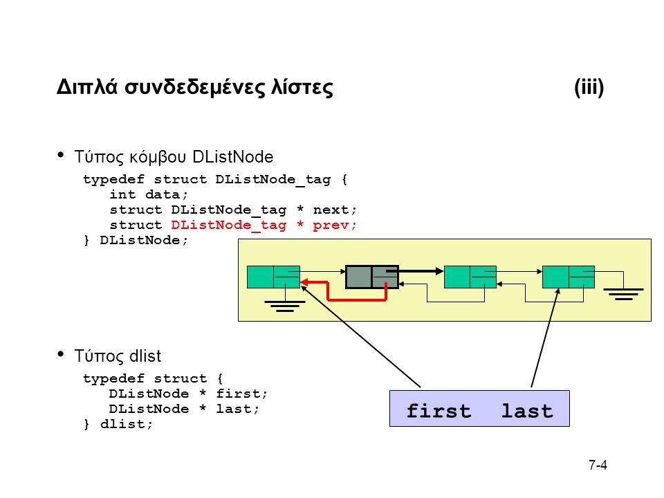 7-4 Διπλά συνδεδεμένες λίστες(iii) Τύπος κόμβου DListNode typedef struct DListNode_tag { int data; struct DListNode_tag * next; struct DListNode_tag * prev; } DListNode; Τύπος dlist typedef struct { DListNode * first; DListNode * last; } dlist; firstlast