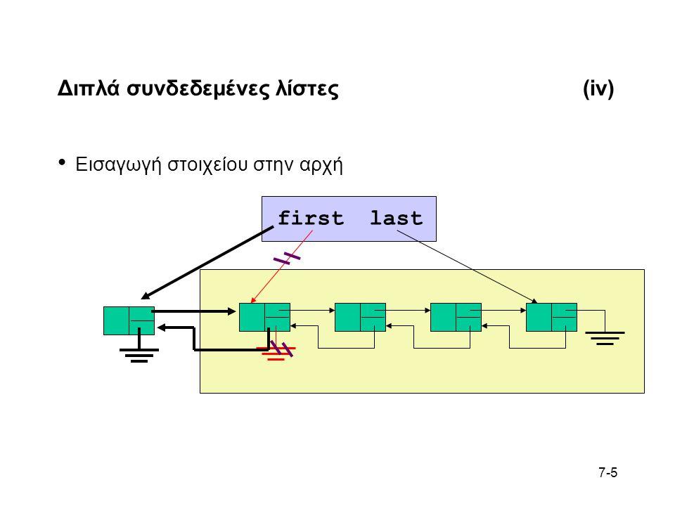 7-16 Κυκλικές λίστες(viii) Εκτύπωση στοιχείων (λάθος!) void clistPrint (clist l) { ListNode * n; for (n = l.first; n != NULL; n = n->next) { printf( %d\n , n->data); }