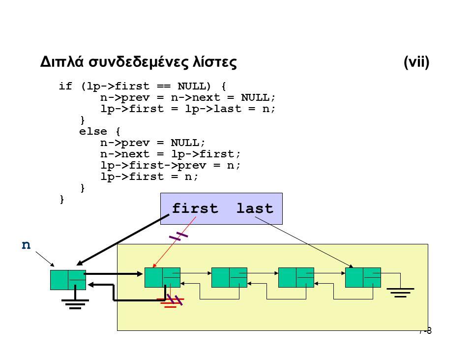 7-29 Συναρτήσεις διαχείρισης αρχείων(i) Τύπος αρχείου FILE * fp; Άνοιγμα αρχείων FILE * fopen (const char * filename, const char * mode); –Παράμετρος mode r ανάγνωση (read) w εγγραφή (write) a προσθήκη (append) t κείμενο (text) b δυαδικά δεδομένα (binary)