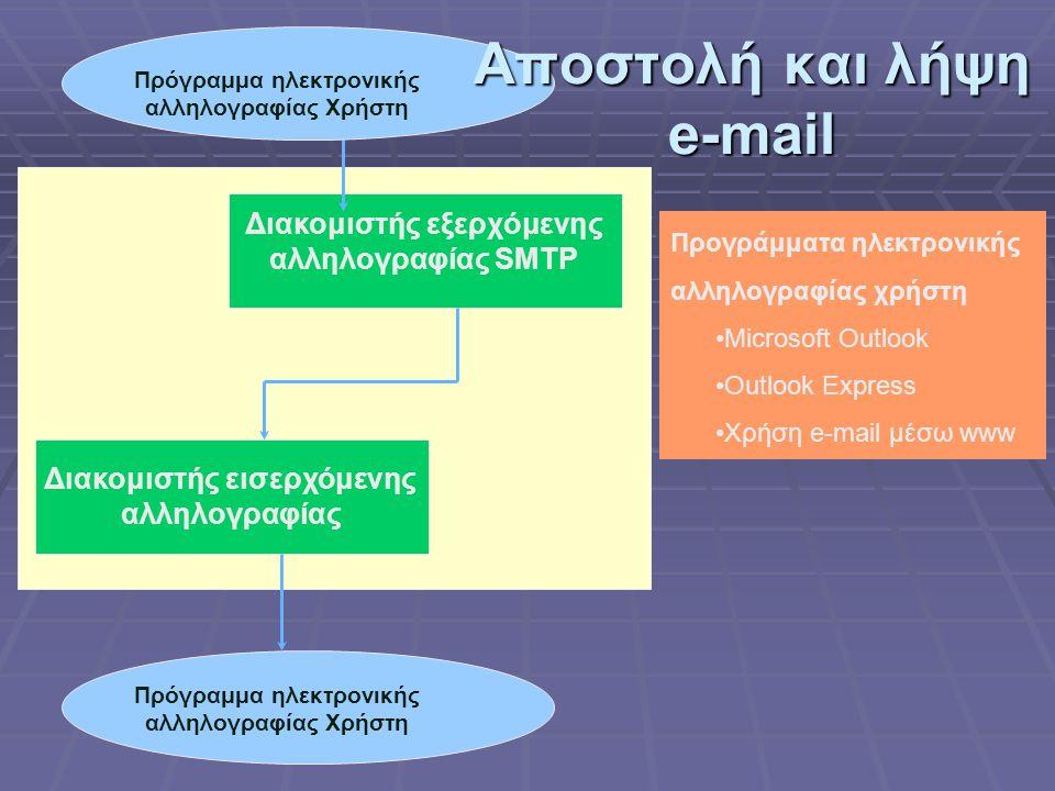 Διακομιστής εξερχόμενης αλληλογραφίας SMTP Πρόγραμμα ηλεκτρονικής αλληλογραφίας Χρήστη Διακομιστής εισερχόμενης αλληλογραφίας Πρόγραμμα ηλεκτρονικής α