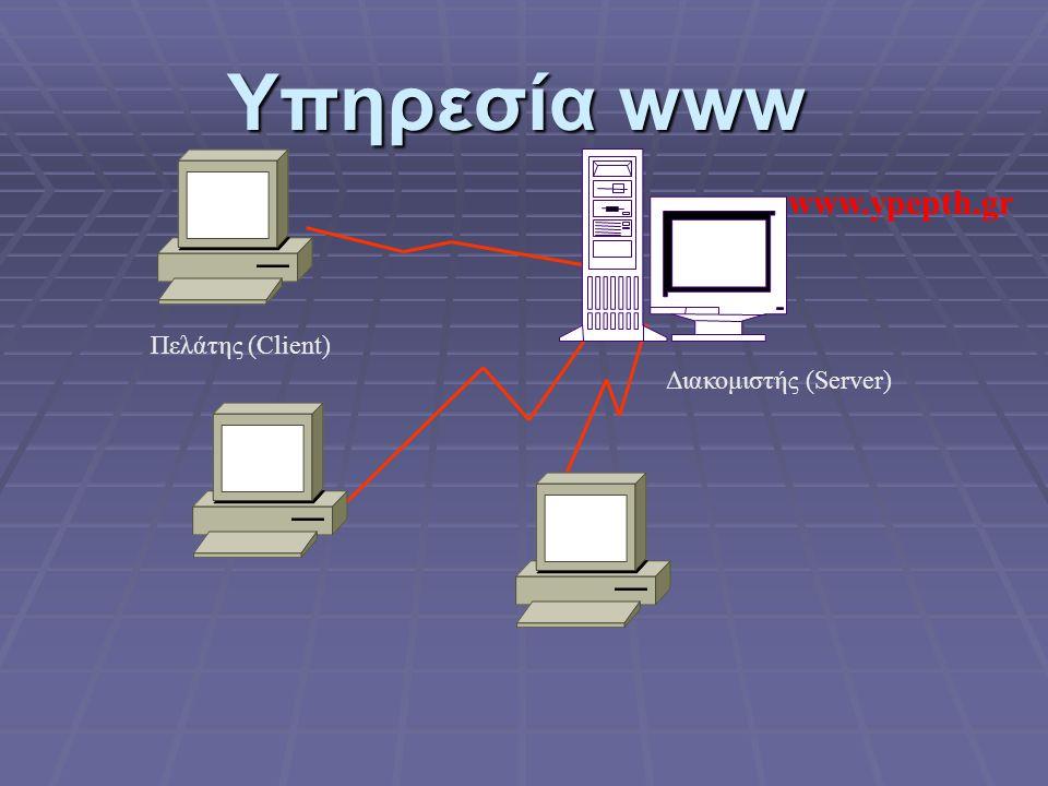 Υπηρεσία www Διακομιστής (Server) Πελάτης (Client) www.ypepth.gr