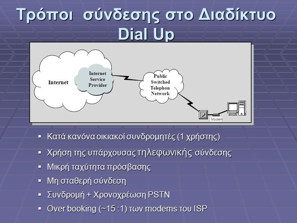 Τρόποι σύνδεσης στο Διαδίκτυο Dial Up  Κατά κανόνα οικιακοί συνδρομητές (1 χρήστης)  Χρήση της υπάρχουσας τηλεφωνικής σύνδεσης  Μικρή ταχύτητα πρόσ