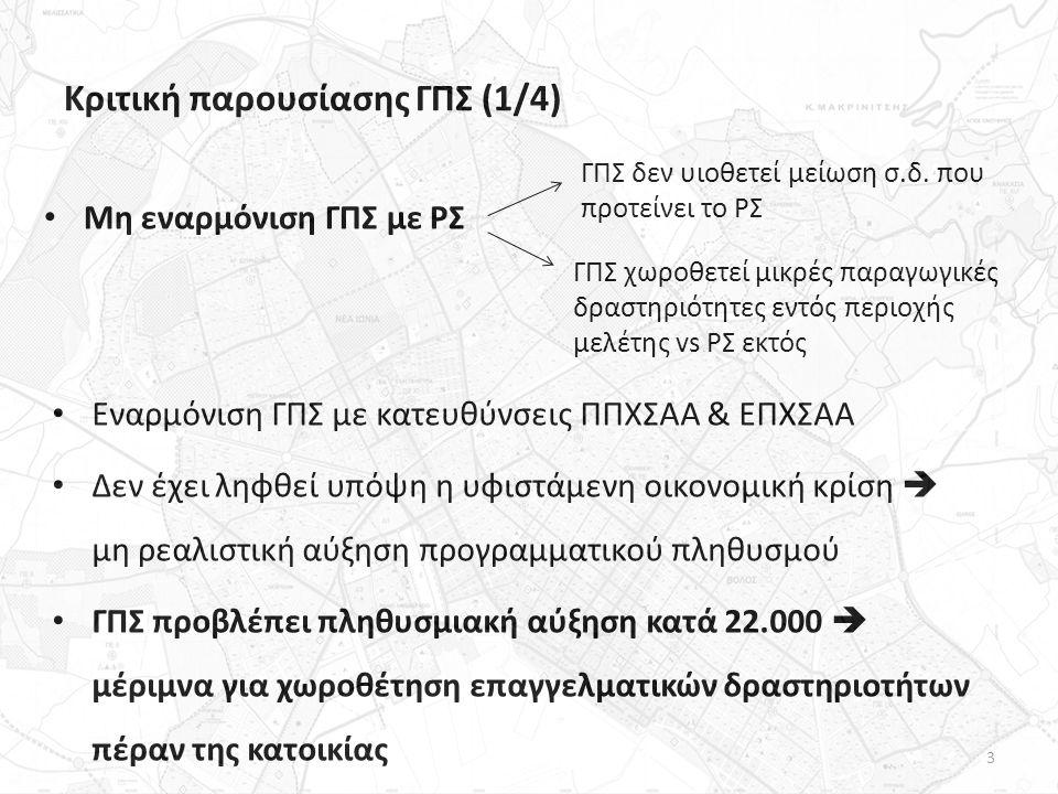Κριτική παρουσίασης ΓΠΣ (1/4) Μη εναρμόνιση ΓΠΣ με ΡΣ ΓΠΣ δεν υιοθετεί μείωση σ.δ.