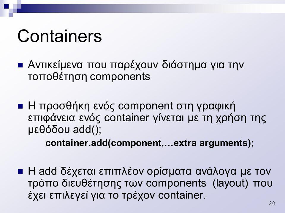 20 Containers Αντικείμενα που παρέχουν διάστημα για την τοποθέτηση components Η προσθήκη ενός component στη γραφική επιφάνεια ενός container γίνεται με τη χρήση της μεθόδου add(); container.add(component,…extra arguments); Η add δέχεται επιπλέον ορίσματα ανάλογα με τον τρόπο διευθέτησης των components (layout) που έχει επιλεγεί για το τρέχον container.