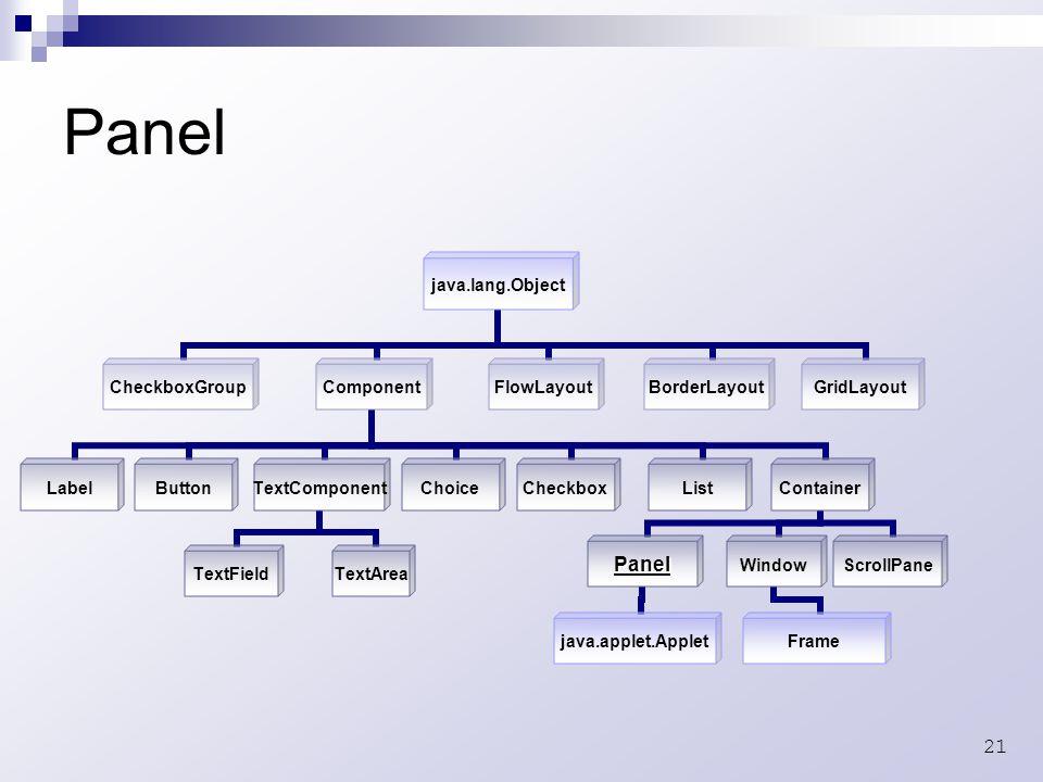 21 Panel