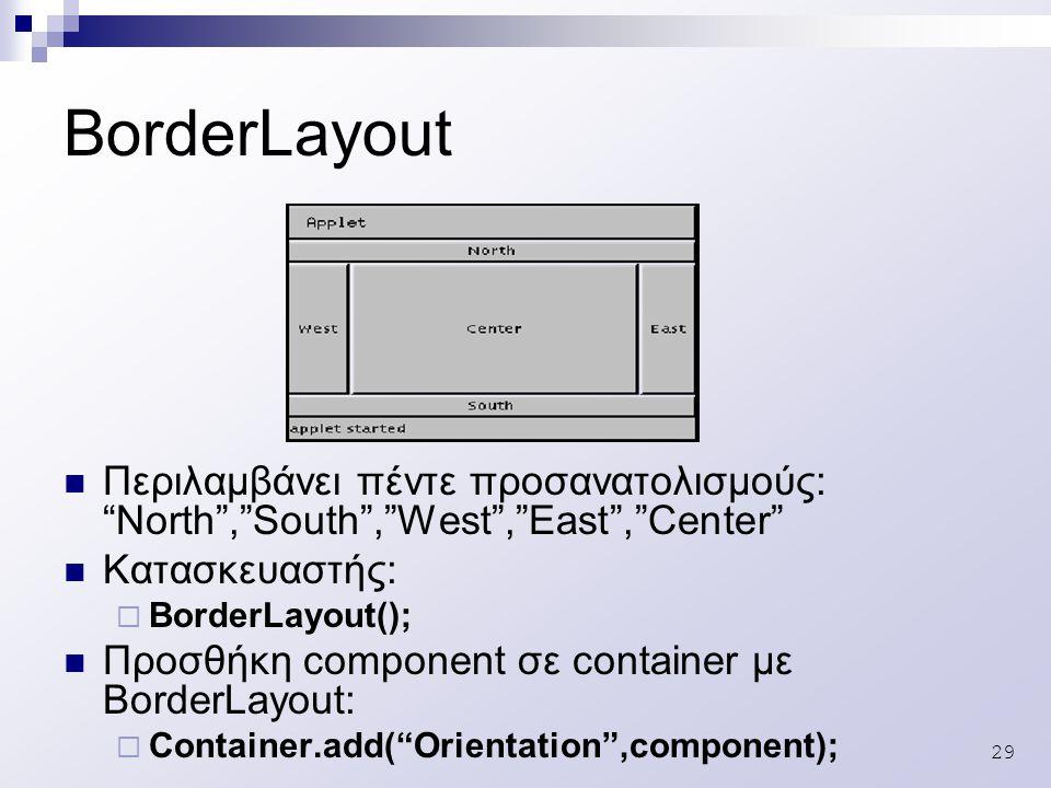 29 Περιλαμβάνει πέντε προσανατολισμούς: North , South , West , East , Center Κατασκευαστής:  BorderLayout(); Προσθήκη component σε container με BorderLayout:  Container.add( Orientation ,component); BorderLayout