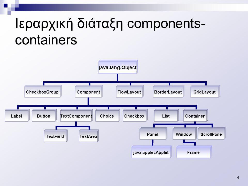 4 Ιεραρχική διάταξη components- containers