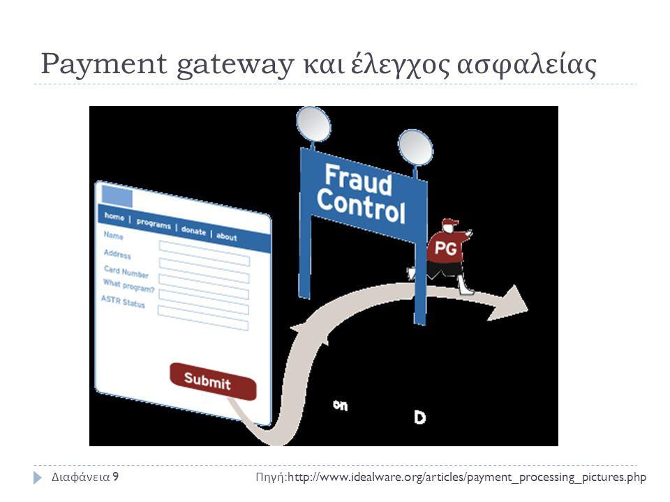 Μεταφορά των χρημάτων σε ενδιάμεσο λογαριασμό Πηγή :http://www.idealware.org/articles/payment_processing_pictures.php Διαφάνεια 10