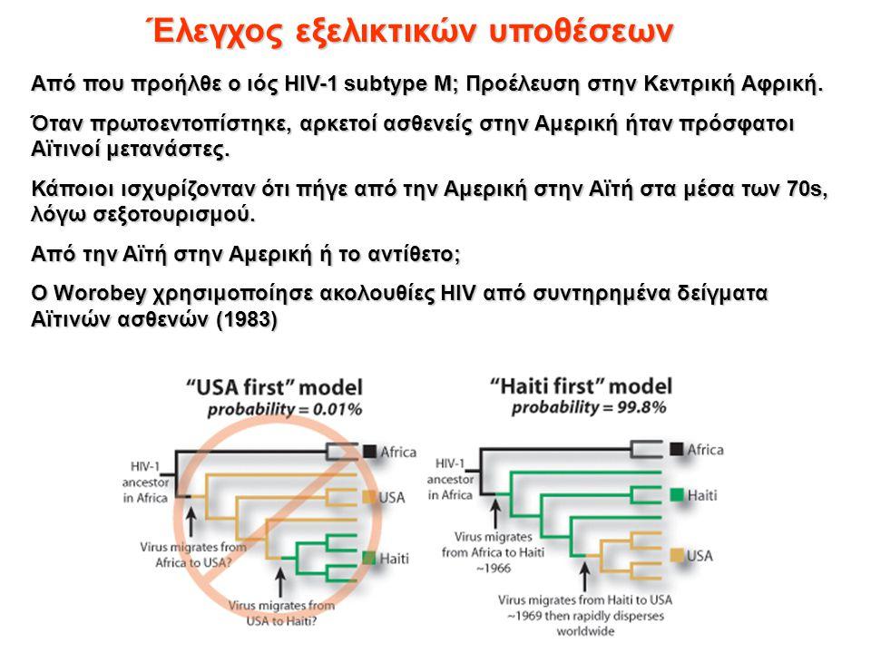 Έλεγχος εξελικτικών υποθέσεων Από που προήλθε ο ιός HIV-1 subtype M; Προέλευση στην Κεντρική Αφρική.