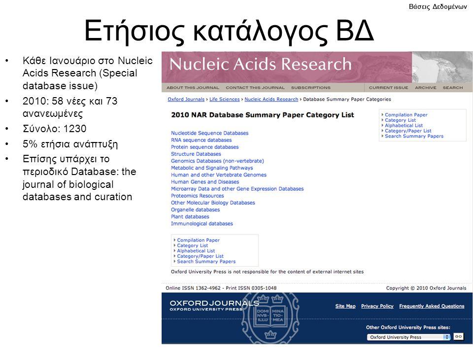 Ετήσιος κατάλογος ΒΔ Κάθε Ιανουάριο στο Nucleic Acids Research (Special database issue) 2010: 58 νέες και 73 ανανεωμένες Σύνολο: 1230 5% ετήσια ανάπτυξη Επίσης υπάρχει το περιοδικό Database: the journal of biological databases and curation Βάσεις Δεδομένων